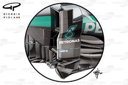 Mercedes W07 vertical deflector