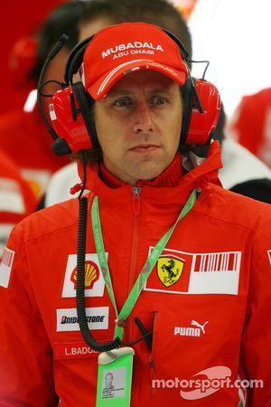 Luca Badoer, Test Driver, Scuderia Ferrari