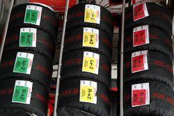 Neumáticos de Scuderia Ferrari