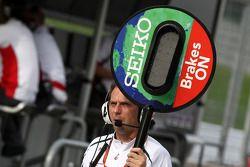 Honda Racing F1 Team, lollypop