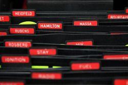 Los nombres de Felipe Massa, Scuderia Ferrari y Lewis Hamilton, McLaren Mercedes en el pit box de Sc