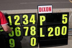 Scott Dixon pit board