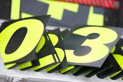 Les numéros pour les panneaux de stands