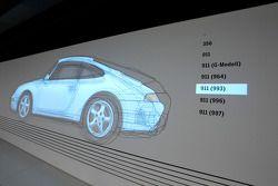 Interactive display on the evolution of the Porsche 911 design