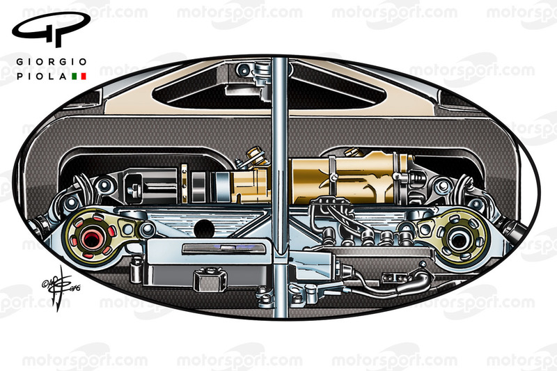 La suspension avant des Mercedes W07