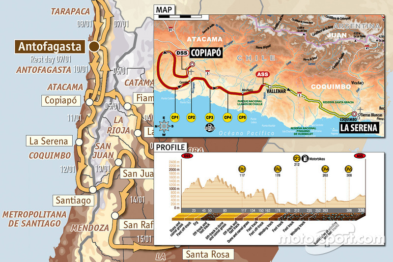 Stage 9: 2010-01-11, Copiapo - La Serena