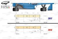 2017 aero reglementen, plank ontwerp