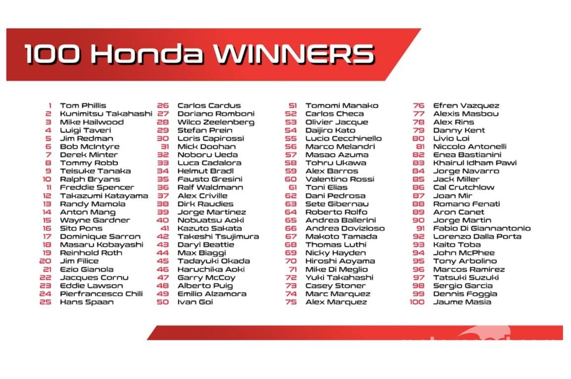 Todos los ganadores con Honda