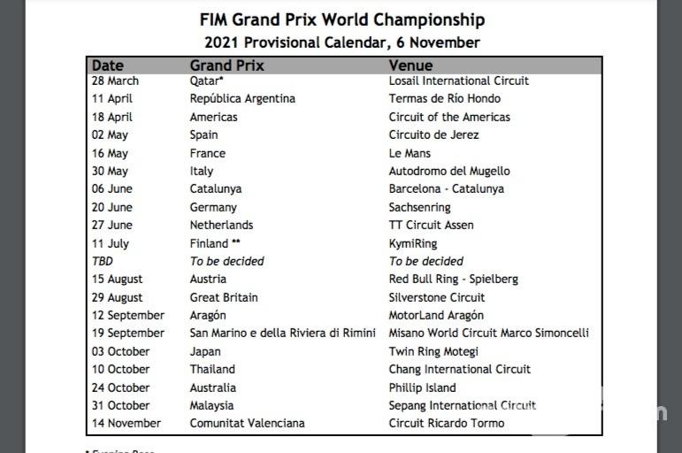 Calendario provisional 2021 de MotoGP