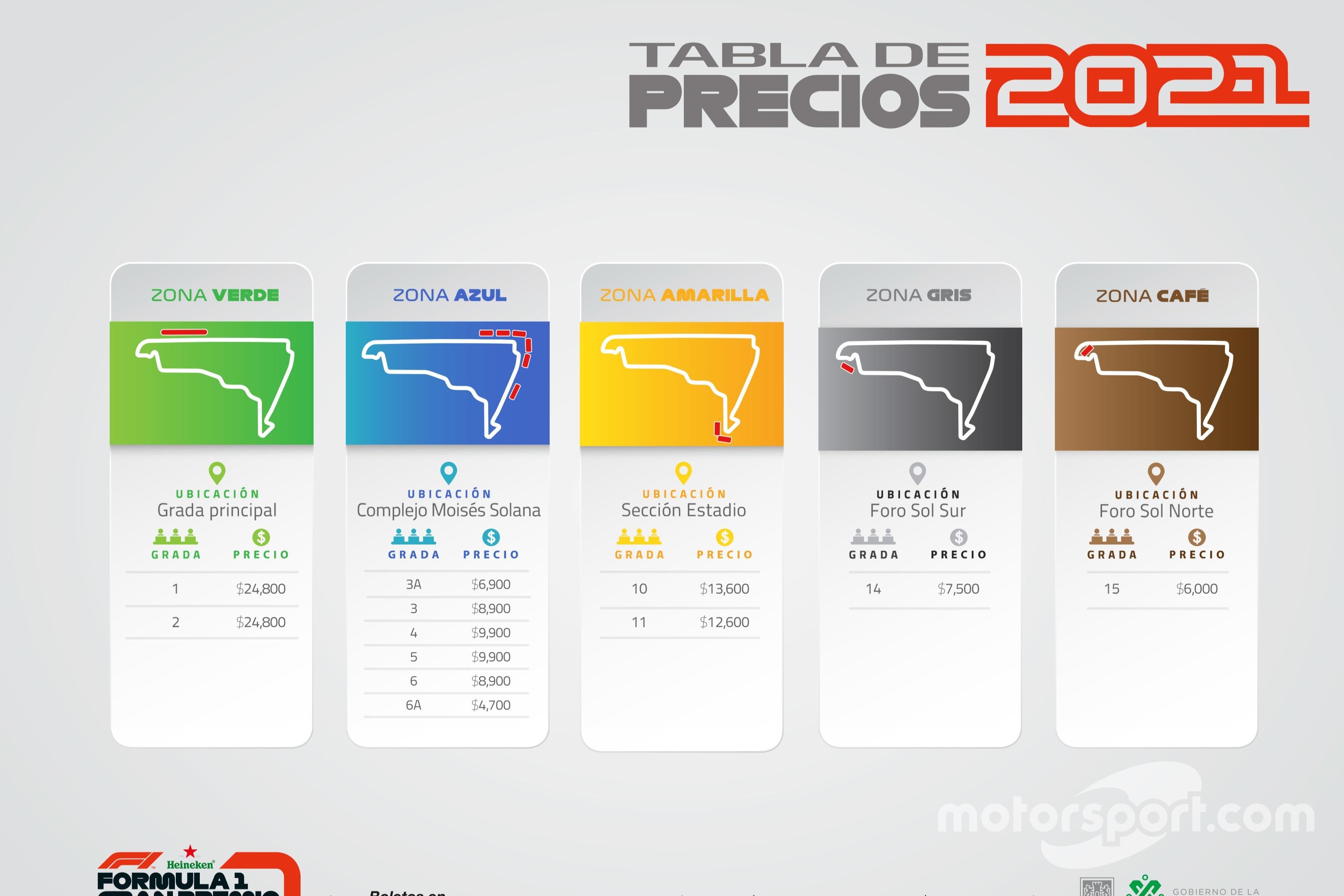 Costos de los boletos para el GP de la Ciudad de México de Fórmula 1 2021.