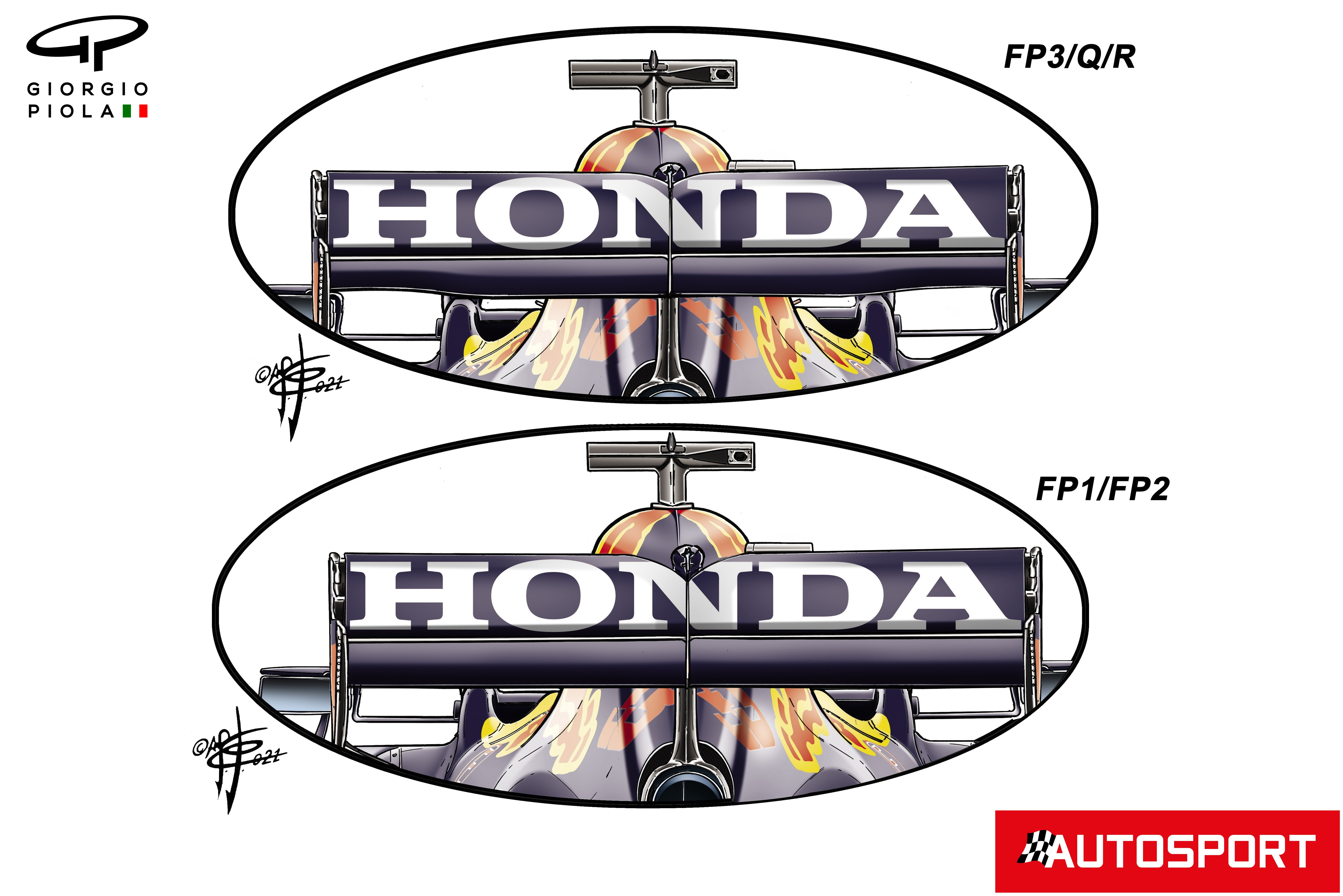 Red Bull Racing RB16B rear wing comparison