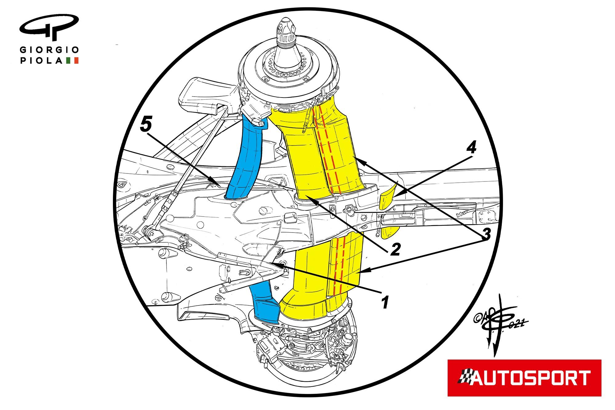 Red Bull RB16B suspension