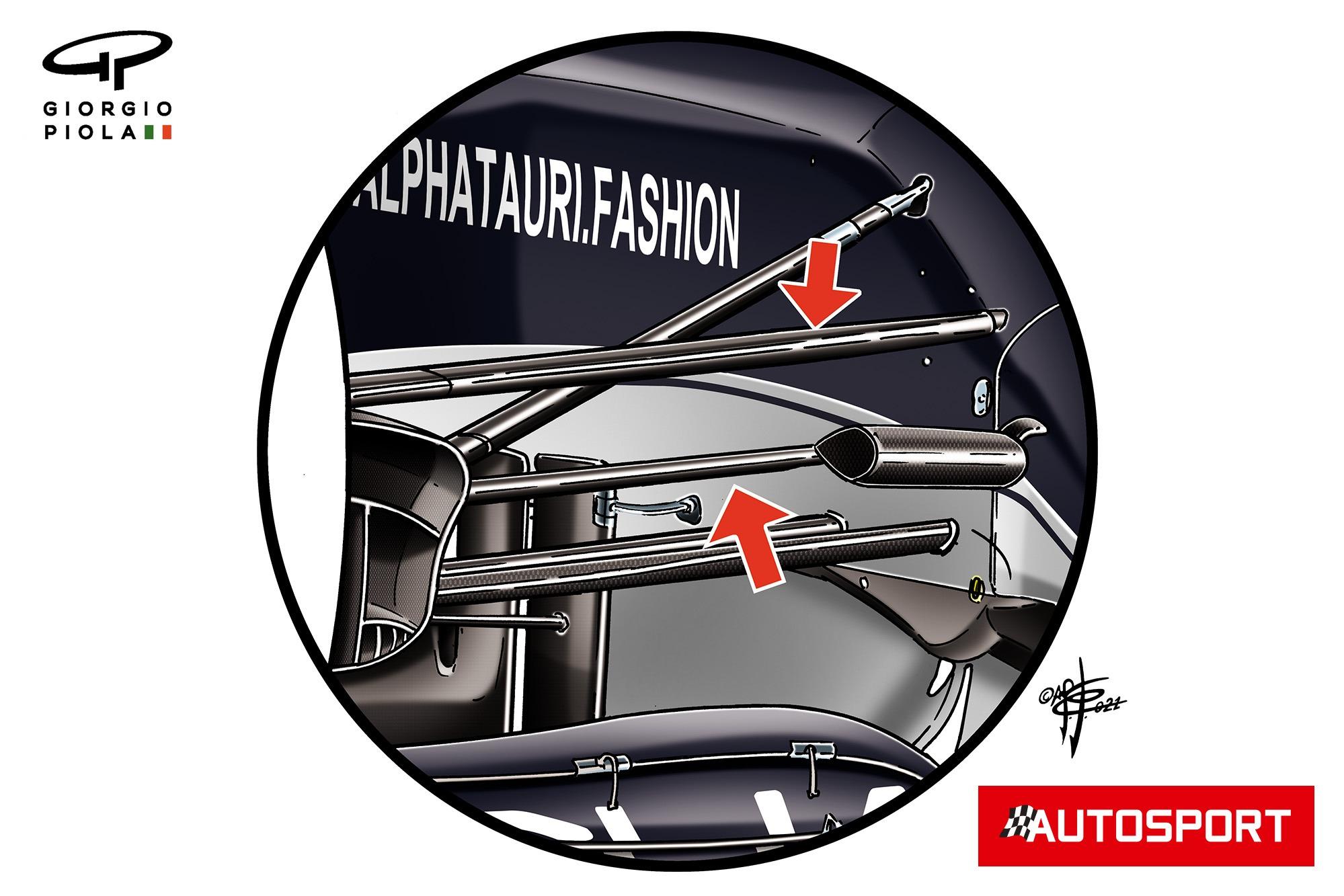 AlphaTauri AT02 front suspension