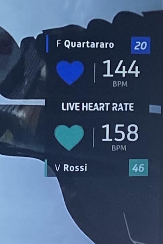 Medición ritmo cardiaco de Rossi y Quartararo