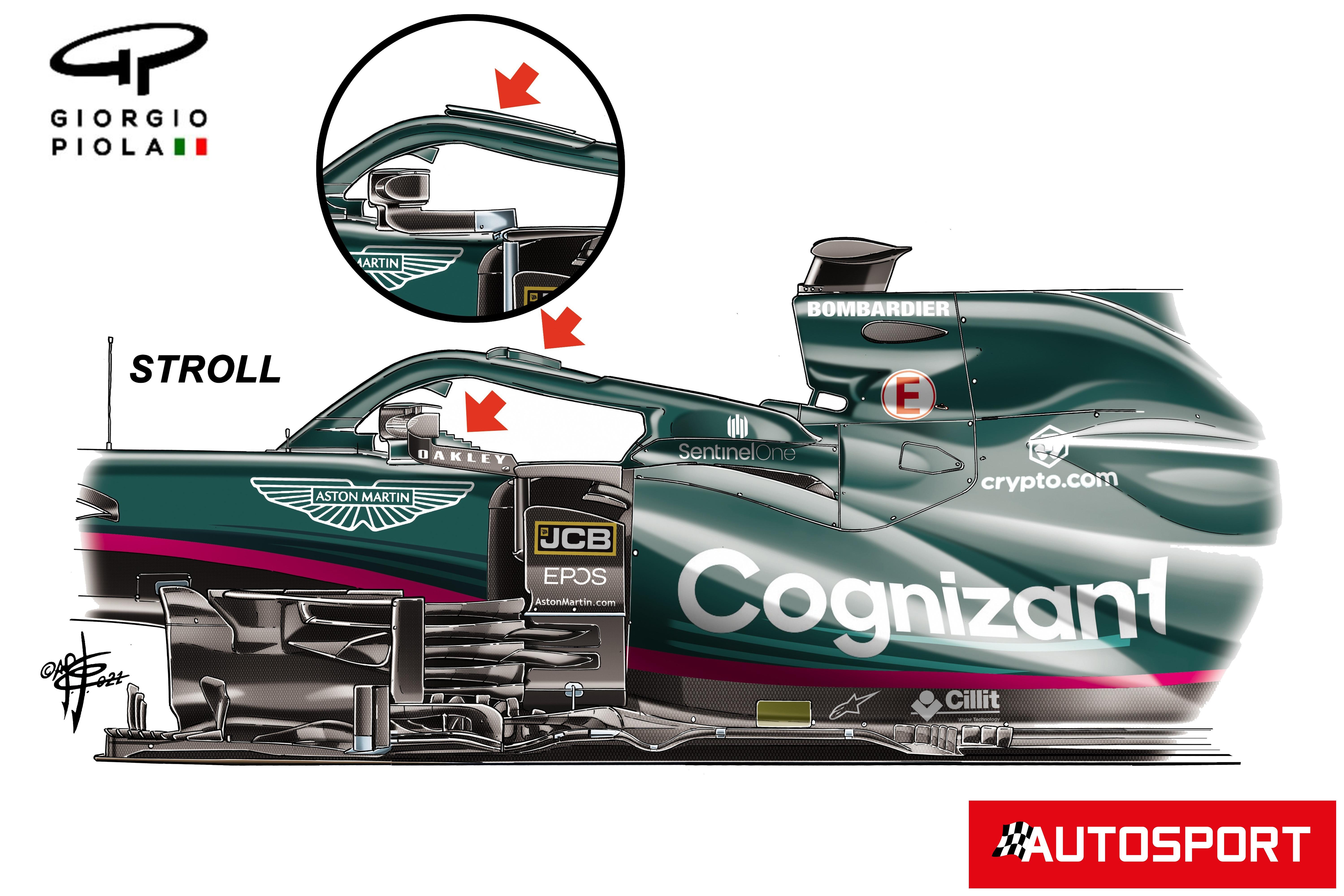 Aston Martin Racing AMR21 new halo fins