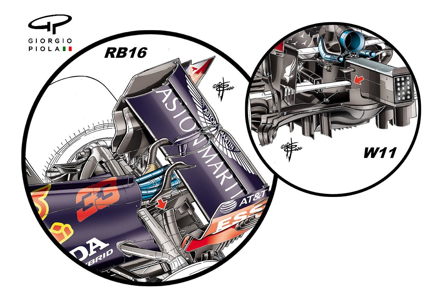 Red Bull RB16 and Mercedes W11