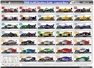 alms 2008 Spotters Guide
