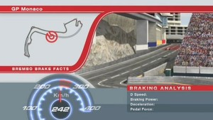 Brembo Brake Facts - Round 6 - Monaco 2012