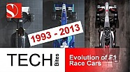 Tech Bites: Evolution of F1 Race Cars since 1993 - Sauber F1 Team