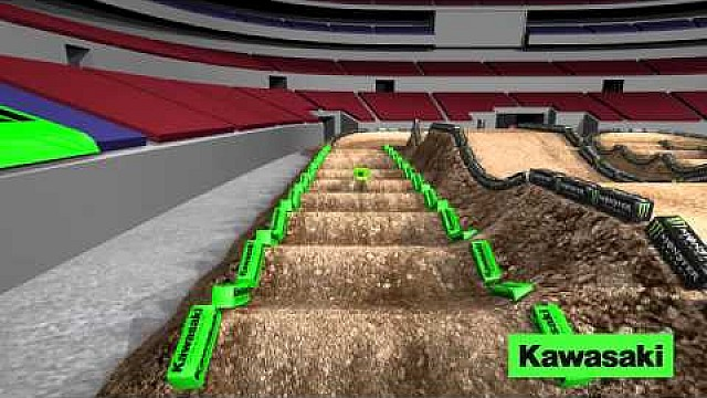Dynamic Track Map - St. Louis - Rd 13