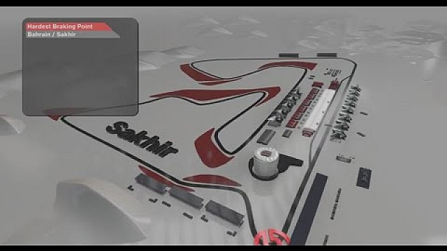 Bahrain GP: The sand factor