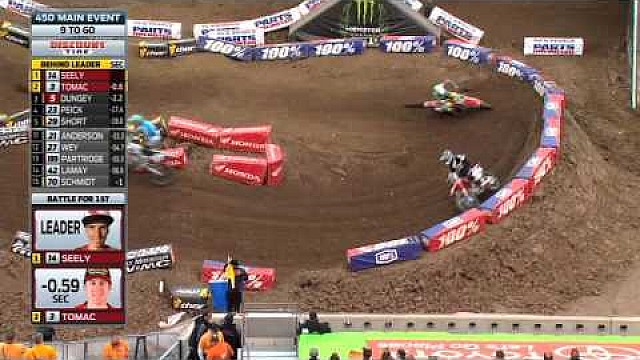 450SX Main Event Highlights - East Rutherford 2015 Supercross