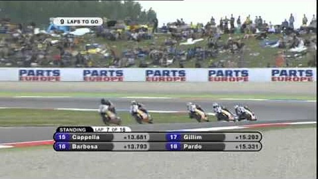 2009 Red Bull Rookies Cup - Assen