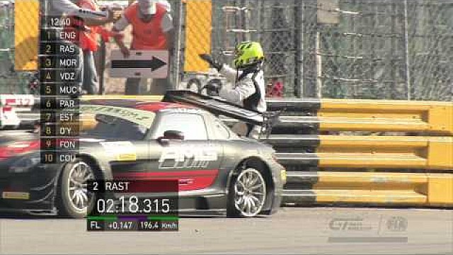 GT World Cup Macau: kwalificatie