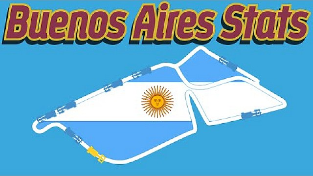 Buenos Aires Stats You Need To Know