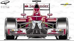 Die Aufhängung am Ferrari SF16-H