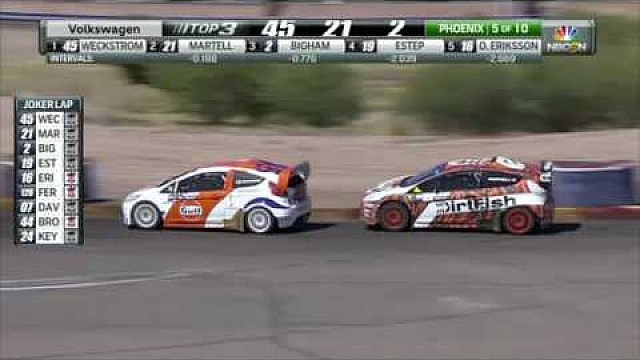 Red Bull GRC Phoenix II: Lites Final