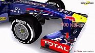 Giorgio Piola-F1赛车前翼受力偏转测试