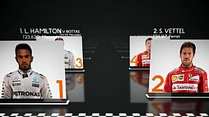 2017 Formula 1 Avustralya GP Cuma 2. antrenman sonuçları