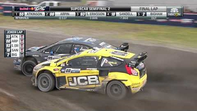 Red Bull GRC powerblock: Round 5 - Ottawa