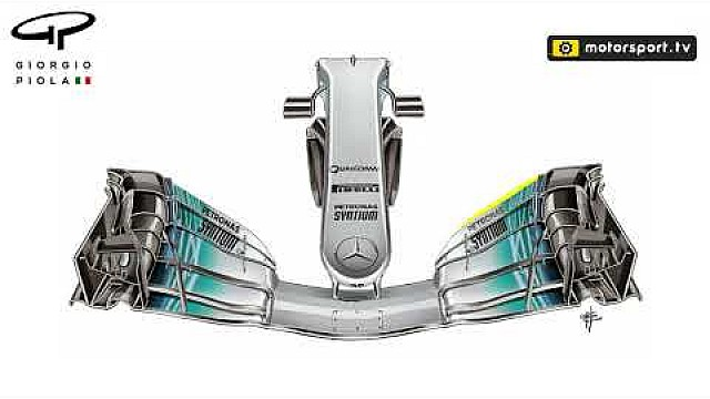 Mercedes W08 nose and front wing evolution