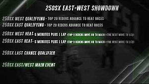 Monster Energy Supercross: East/West showdowns
