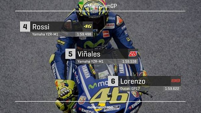 MotoGP starting grid - Malaysian GP 2017
