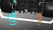 3D-animatie: Schade aan de Mercedes van Hamilton in Mexico