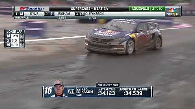 Red Bull GRC Louisville: Supercar heat 3A