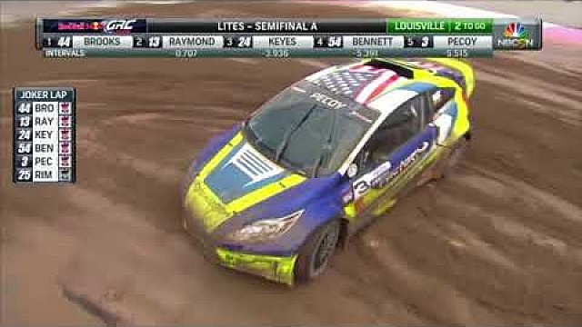 Red Bull GRC Louisville: Semifinal A