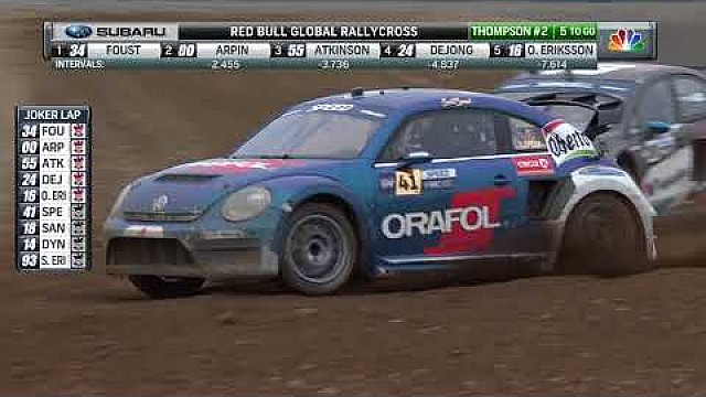 Red Bull GRC New England II: Supercar final
