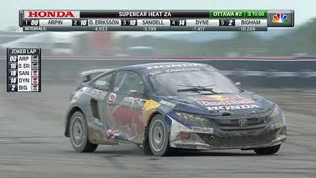 Red Bull GRC Ottawa II: Supercar heat 2A