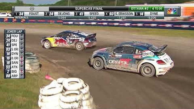 Red Bull GRC Ottawa II: Supercar final