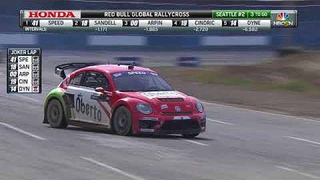 Red Bull GRC Seattle II: Supercar heat 2B