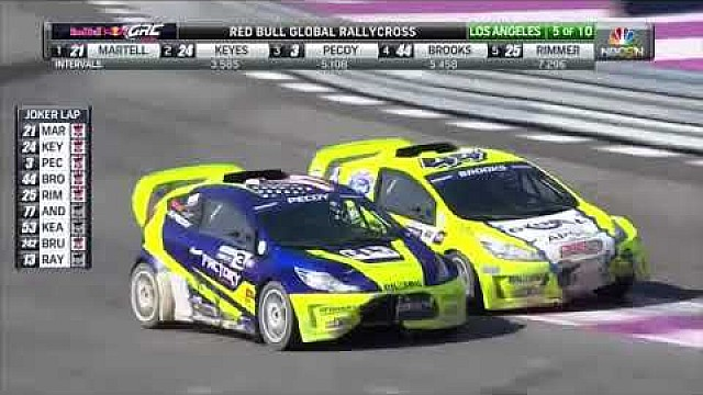 Red Bull GRC Los Angeles: GRC lites final