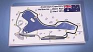 F1 2018 - Avustralya GP / Melbourne pist grafiği