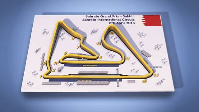 Bahrain GP Track Guide