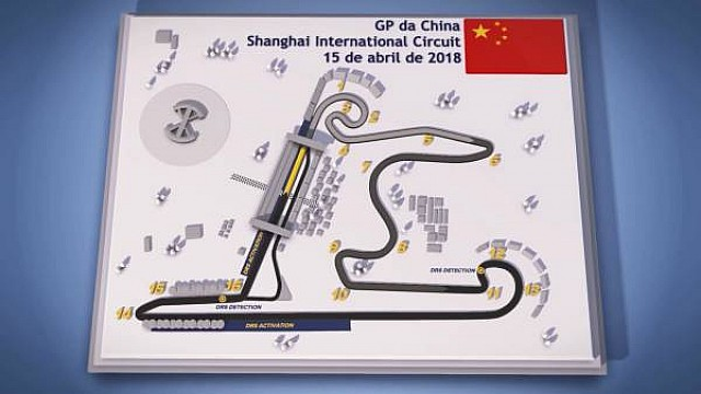 Guia do circuito da China