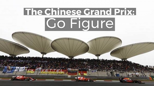 Go Figure: Chinese GP