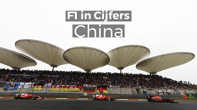 F1 in Cijfers: China